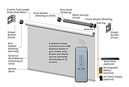 41x5dyYu61L._SX425_ amazon com window blind & diy projector screen remote control motor