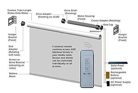 Amazon.com: Ventana Blind & DIY – Pantalla para proyector ...