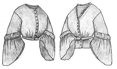 Steampunk Sewing Patterns- Dresses, Coats, Plus Sizes, Men's Patterns 1870 Blouse Waist Pattern                               $11.70 AT vintagedancer.com