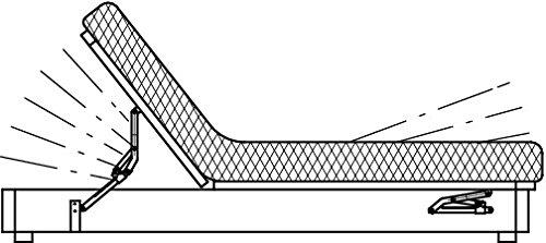gedotec 2 st ck hochstellst tze klappenbeschlag rasthochstell beschlag 375 mm klappenst tze. Black Bedroom Furniture Sets. Home Design Ideas