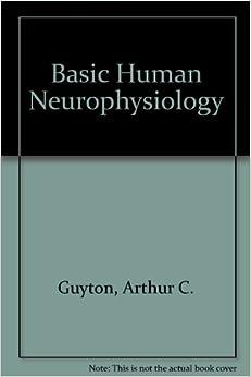 Basic Human Neurophysiology