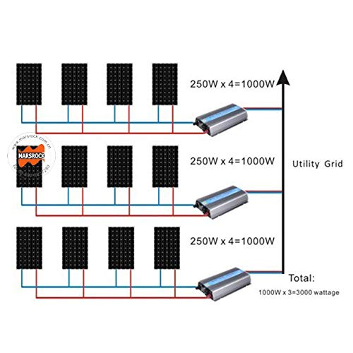 Mars Rock 1000W Grid Tie Micro Solar Inverter, 20-50VDC to 90-140VAC MPPT Pure Sine Wave Inverter for 1200W 30V, 36V Solar Module System (AC120V Gold) by Mars Rock (Image #4)