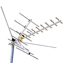 PCT International CM2016 Channel Master Television Antenna