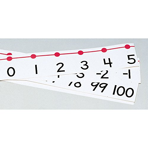 hand2mind Number Line -20 to 100, For Classroom Wall, Bulletin Board & Math Classes, 4