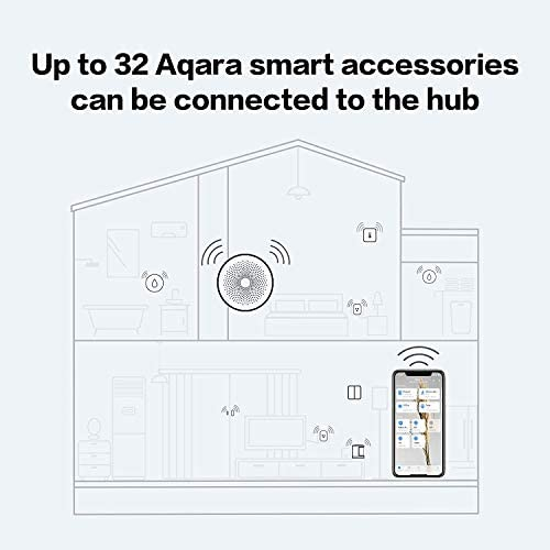 Aqara Hub, Wireless Smart Home Bridge for Alarm System, Home Automation, Remote Monitor and Control, Works with Apple HomeKit, Google Assistant, and Compatible with Alexa 41xAoUJKppL