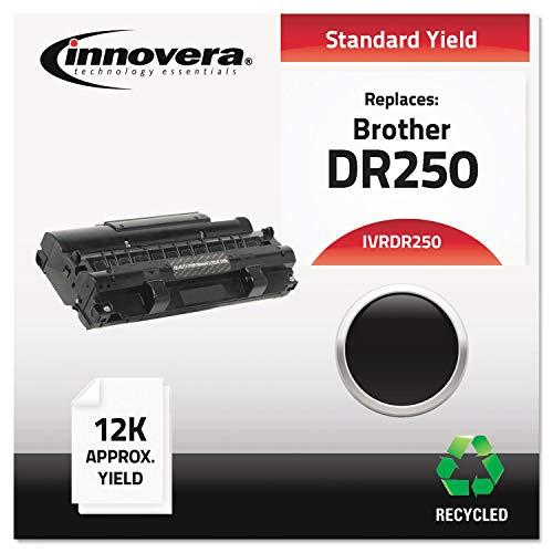 (IVRDR250 - Remanufactured DR250 Drum Cartridge)
