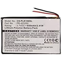Sony 1-756-920-21 Replacement Battery (Li-Pol, 3.7V, 650mAh) - Replacement Battery for Sony LIS1427NHPCC Wireless Headset battery