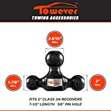 Towever 84172P Trailer Hitch Triball Tow Hitch