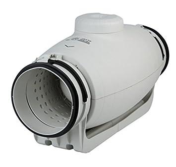 SOLER   PALAU 5211360600 TD-250-100 Silent Halbradial- Rohrventilator-  schallgedämmt acaa32368d88