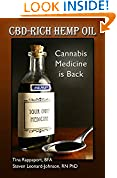 CBD-Rich Hemp Oil