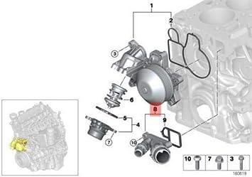 GTV INVESTMENT 7800048 11117800048 Connecteur pour syst/ème de refroidissement E60 E61 E70 E71 E81