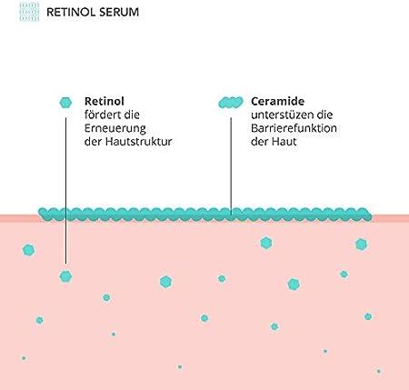Sérum de retinol de dosis alta - Complejo activo de 4 ingredientes con retinol, retinal, bakuchiol y ceramidas - Vitamina B3 - Serum Retinol puro para la cara - Contorno de Ojos - Made in Germany