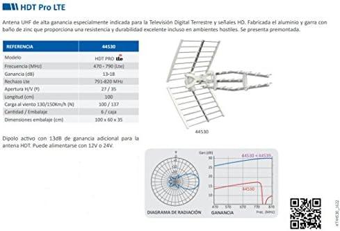 Antena HDT PRO Lte: Amazon.es: Bricolaje y herramientas