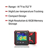 Pocket-Sized IR Infrared Thermal Imager, 2020 New