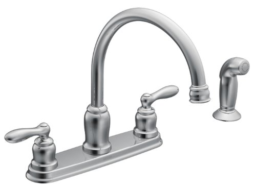 Moen Kitchen Faucets Review - Comprehensive Guide