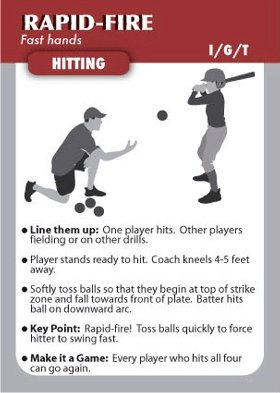 COACHDECK BASEBALL DRILL CARDS