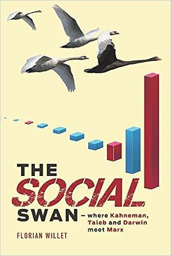 marxism vs social darwinism