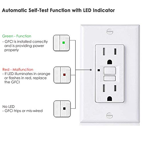 [6 Pack] BESTTEN Slim GFCI Outlet, 15A, Tamper-Resistant (TR) GFI Duplex Receptacle with LED Indicator, Self-Test Ground Fault Circuit Interrupter with Decorator Wall Plate, UL Listed, White, USG5 by BESTTEN (Image #3)