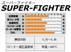 ACRE(アクレ) スーパーファイター[フロント] TOYOTA(トヨタ) エスティマエミーナ CXR11G / CXR21G (ABS付) 95.1~96.8 2200 【品番】 327