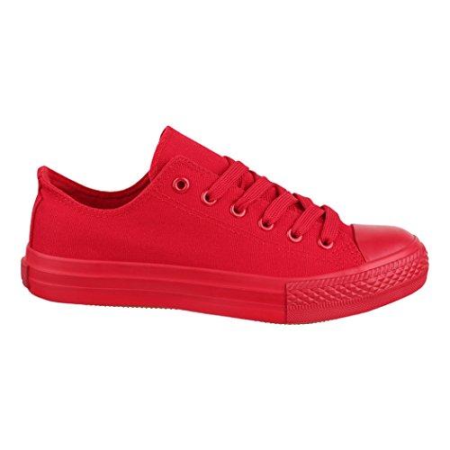 de Zapatillas New para tela mujer All Elara Red wgnq7f5qZ