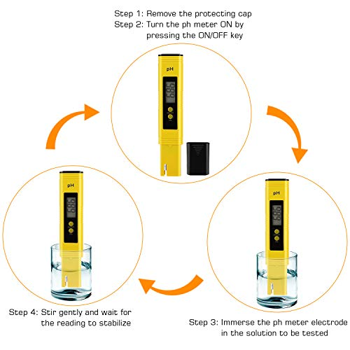 PH Meter for Water Hydroponics Digital PH Tester Pen 0.01 High Accuracy Pocket Size with 0-14 PH Measurement Range for Household Drinking, Pool and Aquarium (Yellow)