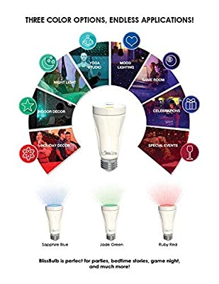 BlissLights BlissBulb Laser Bulb - Decorative Accent Light for Parties, Holidays, Game Rooms, Patios (Indoor/Outdoor, E26 Base, 50x50ft) - Blue