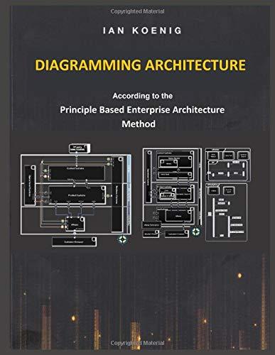 Diagramming Architecture  According To The Principle Based Enterprise Architecture Method