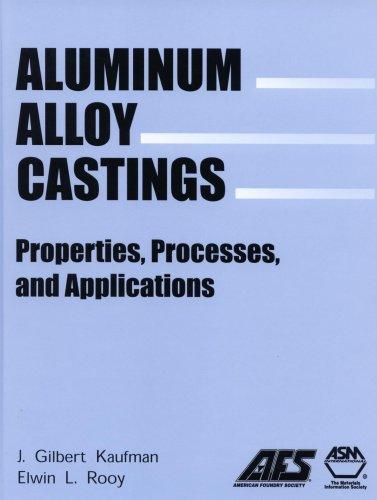 Aluminum Alloy Castings: Properties, Processes And Applications (Aluminum Alloy Castings Properties Processes And Applications)