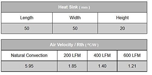 MWPR45-10 45x45x10mm heat sink with push pin