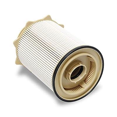 Wisamic 6.7L Cummins Diesel Filter Set for 2013-2020 Dodge Ram 2500 3500 4500 5500 6.7L Cummins Turbo Diesel Engines, Fuel Filter Water Separator Set Replace 68197867AA 68157291AA: Automotive