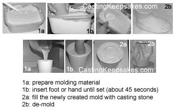 Luna Bean Deluxe 3D Prints Baby Casting Kit (Pearl) by Luna Bean (Image #6)