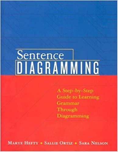 Workbook diagramming worksheets : Amazon.com: Sentence Diagramming: A Step-by-Step Approach to ...