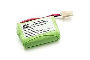 BATERÍA NI-MH 300mAh 2.4V apta para MOTOROLA MBP11 sustituye a BY1131
