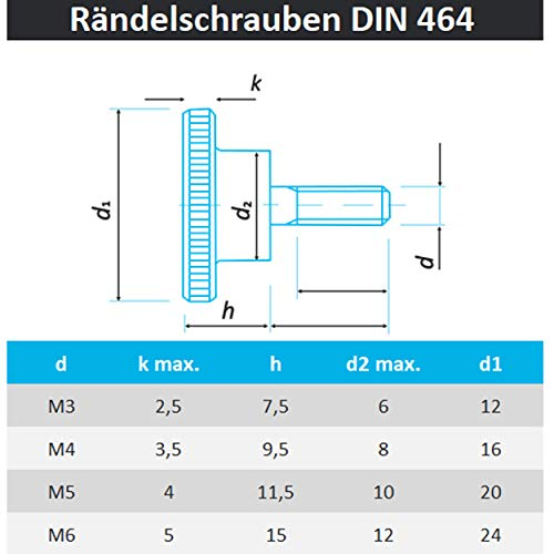 2 Stk Rändelschraube DIN 464 M3x8 hohe Form  EDELSTAHL