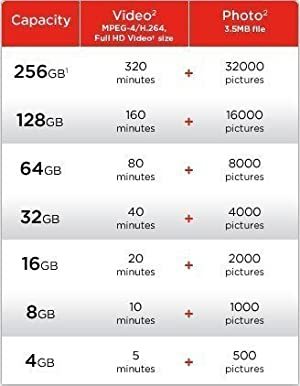 Professional Ultra SanDisk 128GB verified for Xiaomi Pocophone F1 MicroSDXC card with CUSTOM Hi-Speed, Lossless Format! Includes Standard SD Adapter. (UHS-1 A1 Class 10 Certified 100MB/s) (Color: 128GB)