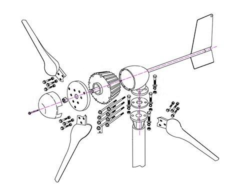 Wiring Diagram Axe Alltrax Controller