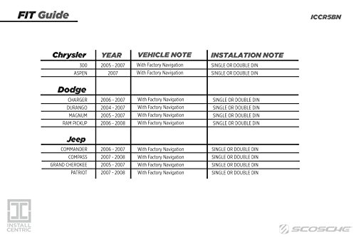 Scosche Wiring Harness Diagram 88 Jeep Cherokee - Wiring ... on