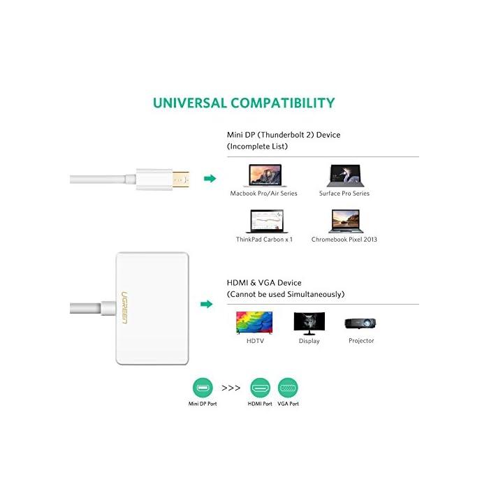 Haz clic aquí para comprobar si este producto es compatible con tu modelo 2 EN 1 ADAPTADOR :UGREEN adaptador 2 en 1 le permite conectar su Macbook o PC desde su salida Mini DisplayPort o Thunderbolt hacia una pantalla, monitor o proyector con entrada HDMI o VGA. Máxima portabilidad al viajar o al trasladarse a la oficina gracias al diseño de peso ligero. Atención: Este adaptador soporta solo una salida de vídeo a la vez, puerto HDMI y VGA no se pueden utilizar simultáneamente. RESOLUCIÓN HASTA 1920*1080P: 2 en 1 Mini DP a HDMI VGA Soporte para salida HDMI o VGA con una resolución máxima de 1920x1080p @ 60Hz, 225MHz / 2.25Gbps por canal (6.75Gbps todos los canales), 12bit por canal (36bit todos los canales) color profundo. Presentación: VGA, XGA, SVGA, SXGA, UXGA y WUXGA HDTV: 480i, 576i, 480P, 576P, 1080i, 1080P y 1440P.