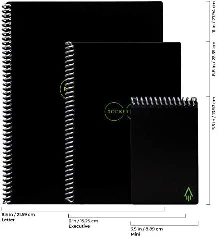 Rocketbook Everlast Smart Reusable Notebook  Dotted Grid EcoFriendly Notebook with 1 Pilot Frixion