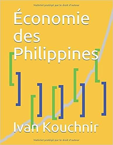 Économie des Philippines