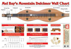 Mountain Dulcimer Wall Chart Mel Bay Publications 4334222538