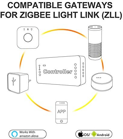 Zigbee Controller Led Light Strip Light Controller Dc12 24v Dimmable Smart Controller Work With 1id Rgbcct Controller Amazon Com