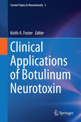 Clinical Applications of Botulinum Neurotoxin (Current Topics in Neurotoxicity) Pdf