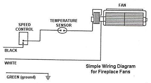 amazon com fireplace blower for osburn nordica fireplace valley rh amazon com  fireplace blower wiring diagram