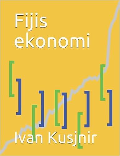 Fijis ekonomi