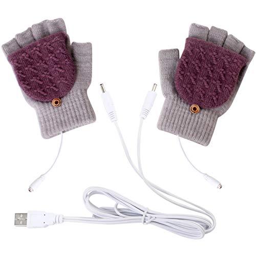 Most Popular USB Beverage Warmers