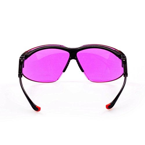Oxy Iso Blood Draw And Color Blindness Glasses Sport