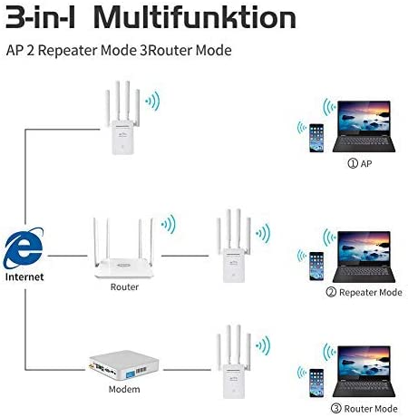 WiFi Range Extender 1200Mbps Dual Band WiFi Repeater WiFi Extender Wall Mount Router//AP//Repeater Range Extender WiFi Booster for Home,Communities Factories act Streets