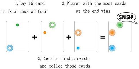 TourKing Juegos de Cartas para niños Juego de Cartas Transparente Juego Familiar Juego de Fiesta Divertido Cartas Swish Think Visual Spatial Challenge Train Brain: Amazon.es: Juguetes y juegos