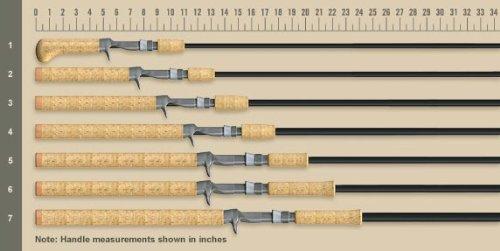 St Croix Premier Glass Musky Rod, ()